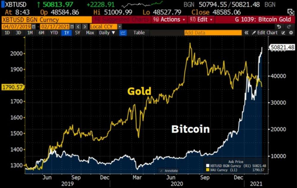 bitcoin bgn