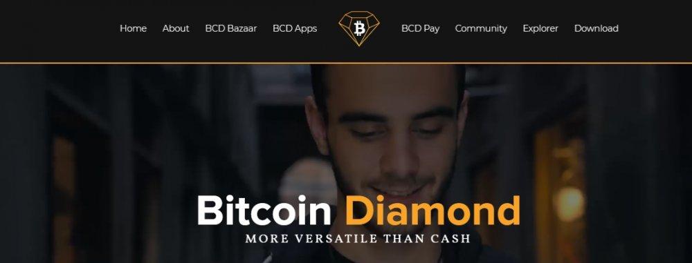 tradingview btc usd bitmex cryptocurrency bittrex