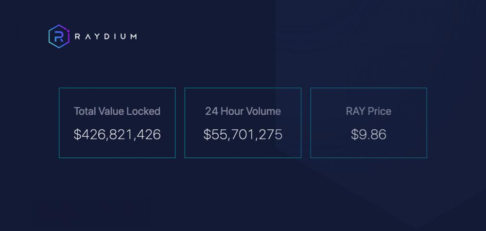 ray coinmarketcap bitcoin indonesia