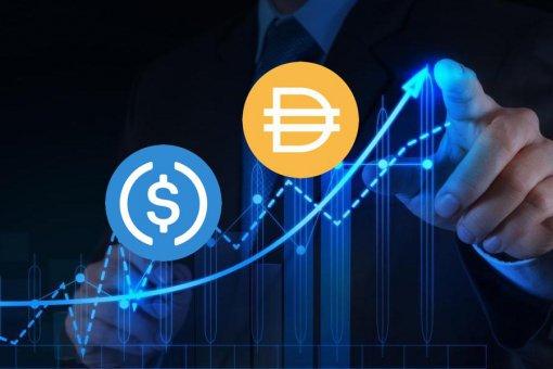 Бум DeFi вызвал рост предложения DAI на 623% почти до $ 1 млрд.
