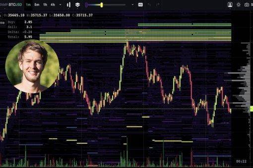 Ларри Чермак: «На Bitstamp и Coinbase стоят огромные стены продаж на уровне 36 600 долларов»